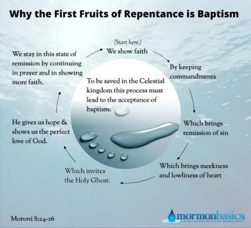 Baptism First Fruits