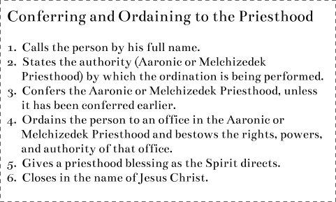 Confer Priesthood